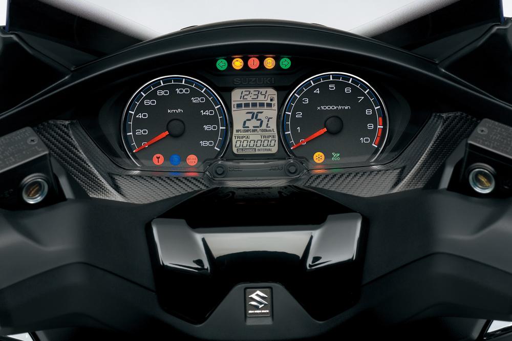 Cuadro de Instrumentos del Suzuki Burgman 400