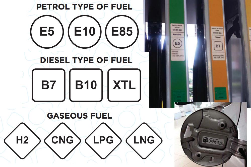 Etiquetado combustibles en Europa