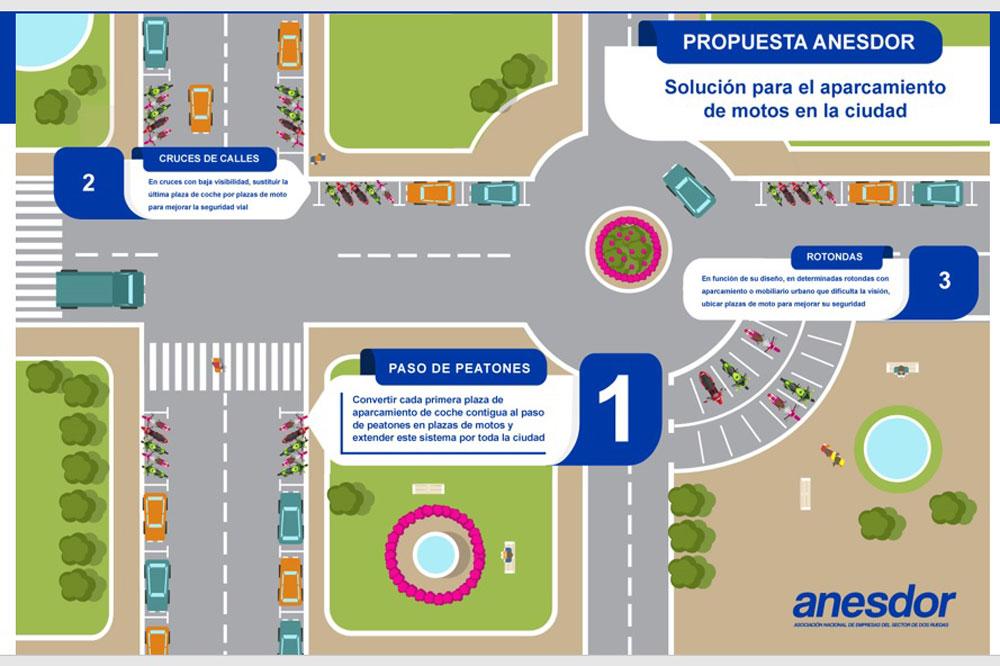 Propuesta de Anesdor para el aparcamiento de las motos en la ciudad