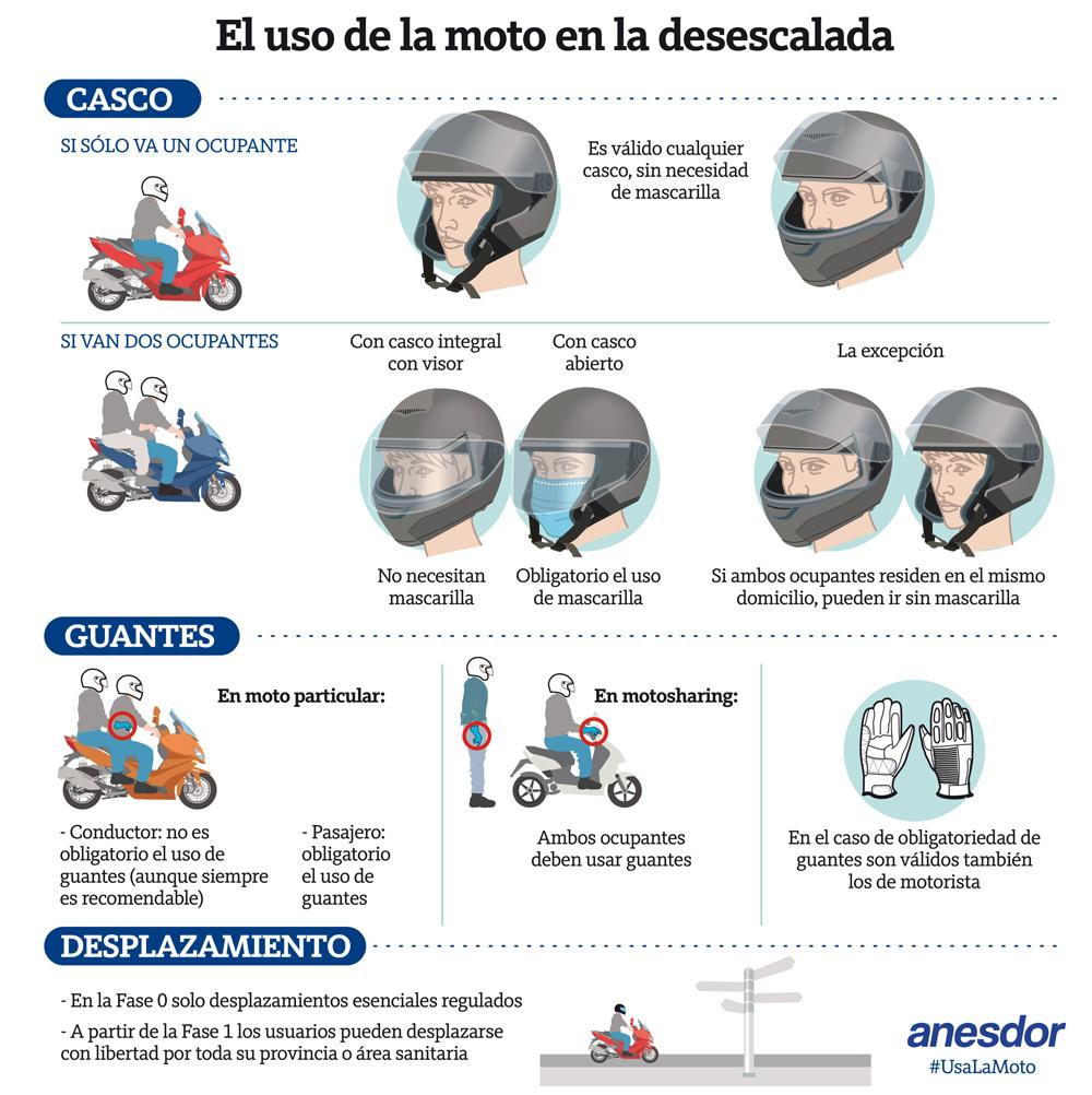 El uso de la mascarilla en moto